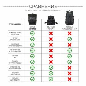 Солидный черный мужской деловой рюкзак BRL-45822