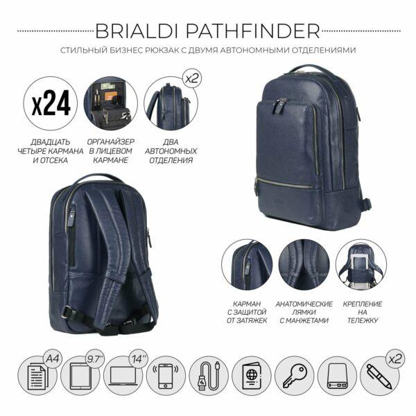 Неповторимый синий мужской деловой рюкзак BRL-45821