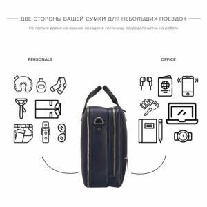 Неповторимая синяя дорожная сумка портфель BRL-23118 228390