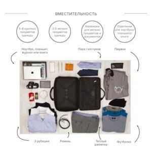 Неповторимая синяя дорожная сумка портфель BRL-23118 228398
