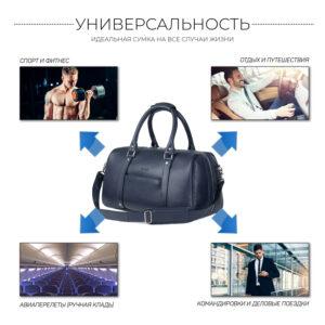 Удобная синяя сумка спортивная BRL-23332 235332