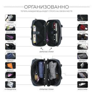Удобная синяя сумка спортивная BRL-23332 235249